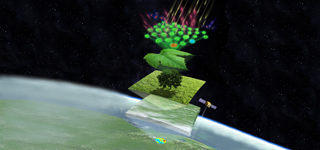 New Methods to Measure Photosynthesis from Space