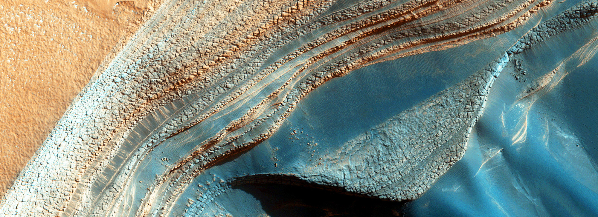 Unlocking the Climate Record Stored within Mars Polar Layered Deposits